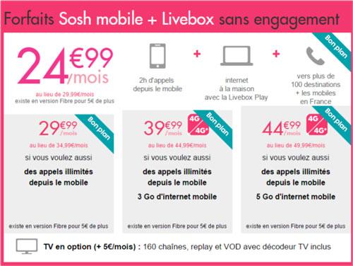 sosh-livebox