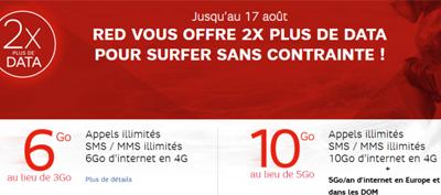 10Go au prix de 5Go chez RED by SFR: les forfaits les moins chers du moment?