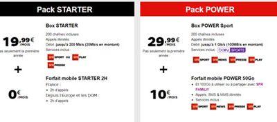 Pack Starter de SFR : box et forfait mobile à moins de 20€/mois