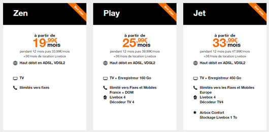 livebox zen play ou jet quel forfait internet orange. Black Bedroom Furniture Sets. Home Design Ideas