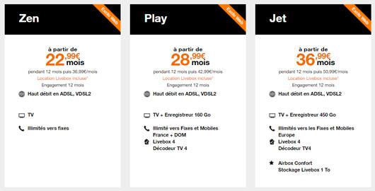 abonnement france telecom et internet orange. Black Bedroom Furniture Sets. Home Design Ideas