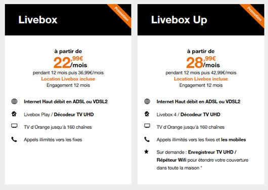 livebox ou livebox up quel forfait internet orange choisir. Black Bedroom Furniture Sets. Home Design Ideas