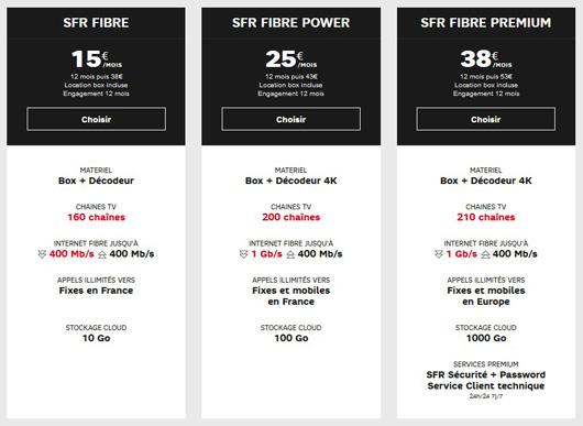 Comparatif Offre Fibre >> Offre Fibre Decouvrez Le Comparatif Fibre Optique Mis A Jour